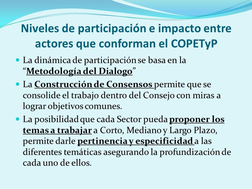 Niveles de participación e impacto entre actores que conforman el COPETyP La dinámica de participación se basa en laMetodología del Dialogo La Construcción de Consensos permite que se consolide el trabajo dentro del Consejo con miras a lograr objetivos comunes.