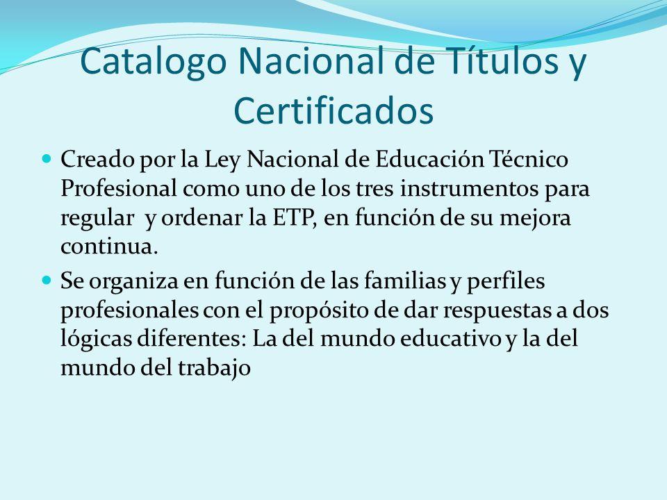 Catalogo Nacional de Títulos y Certificados Creado por la Ley Nacional de Educación Técnico Profesional como uno de los tres instrumentos para regular y ordenar la ETP, en función de su mejora continua.