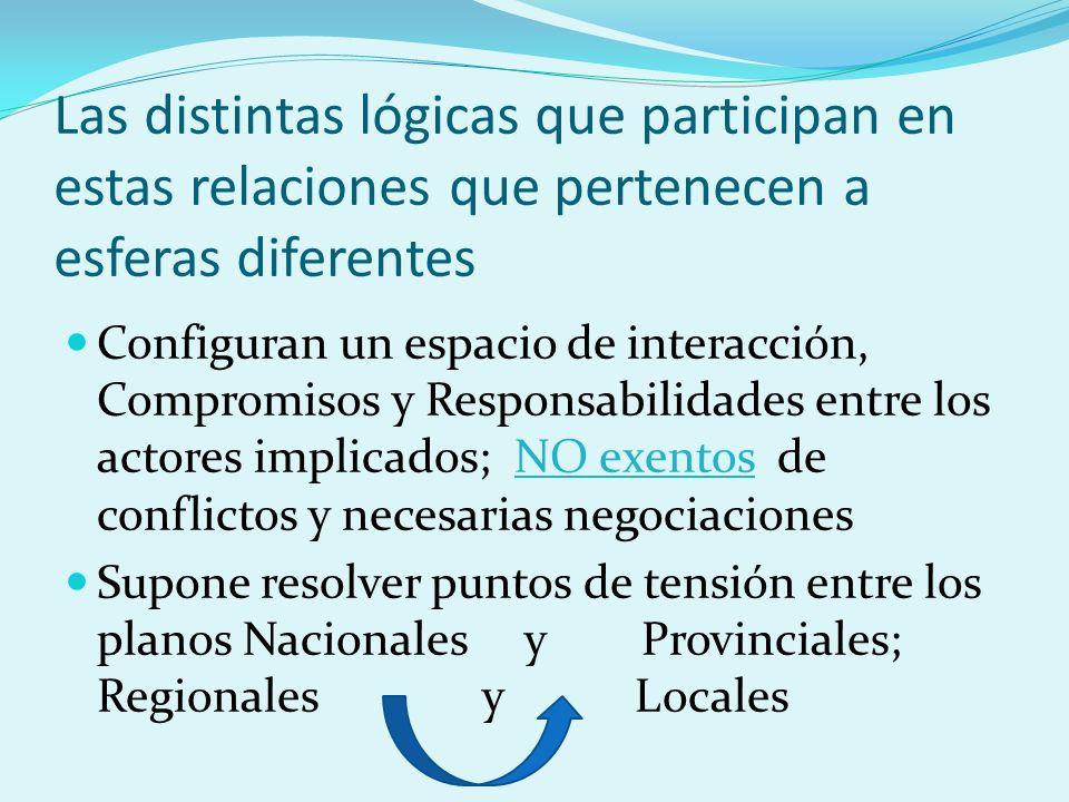 Las distintas lógicas que participan en estas relaciones que pertenecen a esferas diferentes Configuran un espacio de interacción, Compromisos y Responsabilidades entre los actores implicados; NO exentos de conflictos y necesarias negociaciones Supone resolver puntos de tensión entre los planos Nacionales y Provinciales; Regionales y Locales