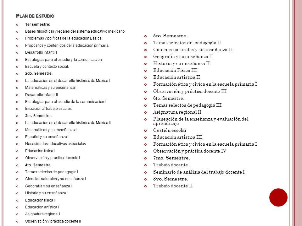 P LAN DE ESTUDIO 1er semestre: Bases filosóficas y legales del sistema educativo mexicano. Problemas y políticas de la educación Básica. Propósitos y