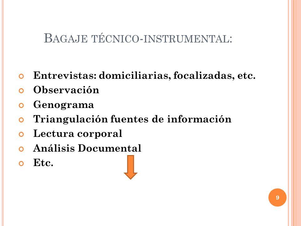 B AGAJE TÉCNICO - INSTRUMENTAL : Entrevistas: domiciliarias, focalizadas, etc. Observación Genograma Triangulación fuentes de información Lectura corp