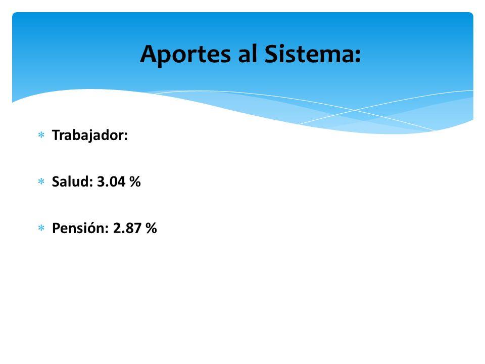 Trabajador: Salud: 3.04 % Pensión: 2.87 % Aportes al Sistema: