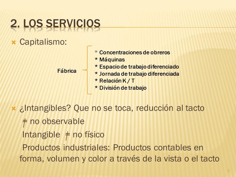 Capitalismo: ¿Intangibles? Que no se toca, reducción al tacto = no observable Intangible = no físico Productos industriales: Productos contables en fo