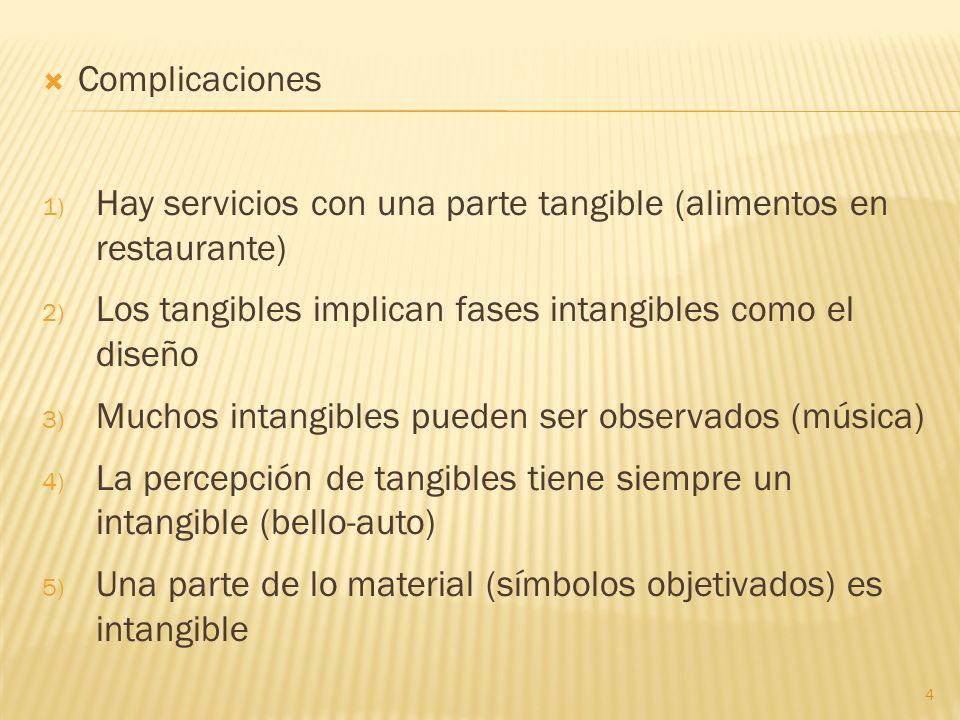 Complicaciones 1) Hay servicios con una parte tangible (alimentos en restaurante) 2) Los tangibles implican fases intangibles como el diseño 3) Muchos