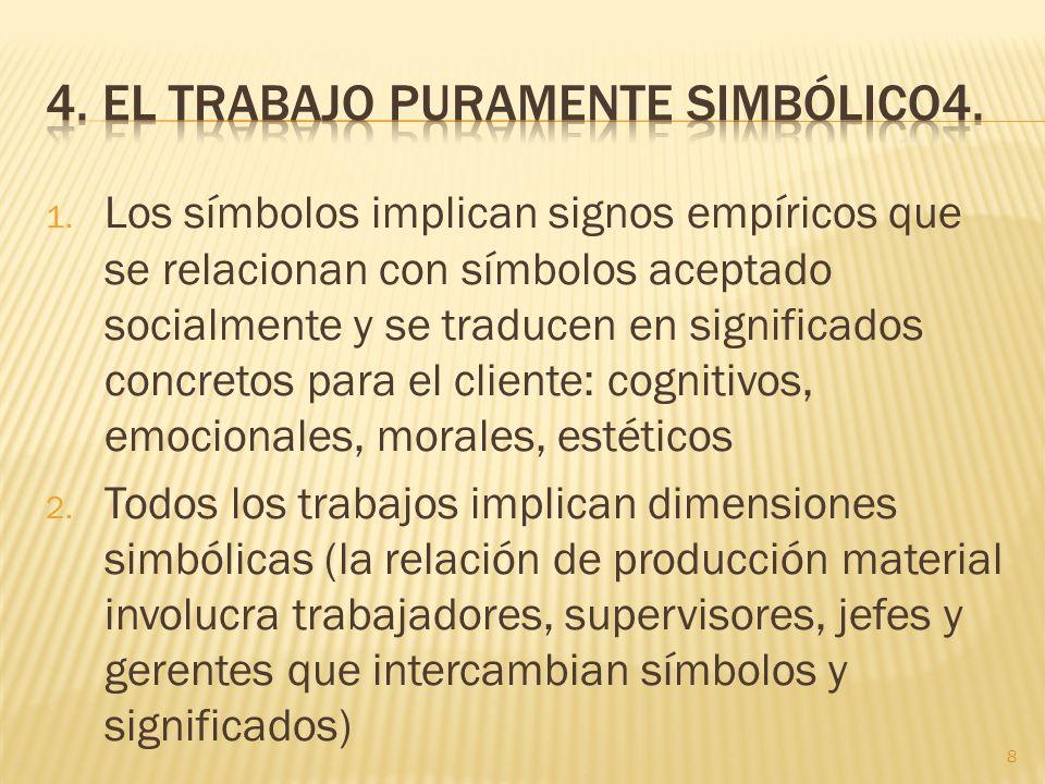 1. Los símbolos implican signos empíricos que se relacionan con símbolos aceptado socialmente y se traducen en significados concretos para el cliente: