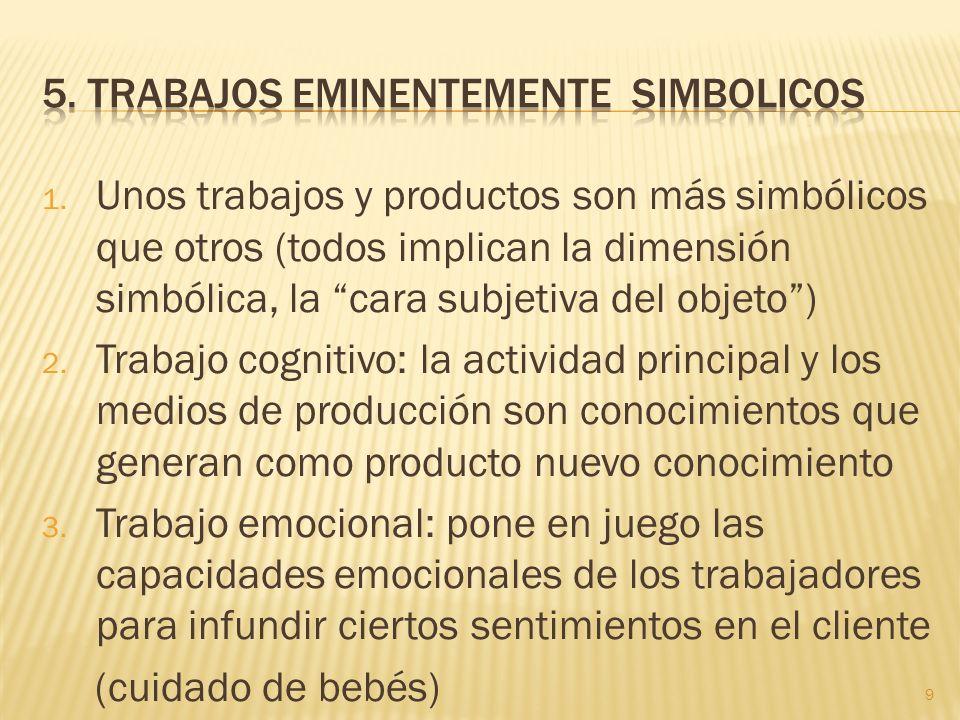 1. Unos trabajos y productos son más simbólicos que otros (todos implican la dimensión simbólica, la cara subjetiva del objeto) 2. Trabajo cognitivo: