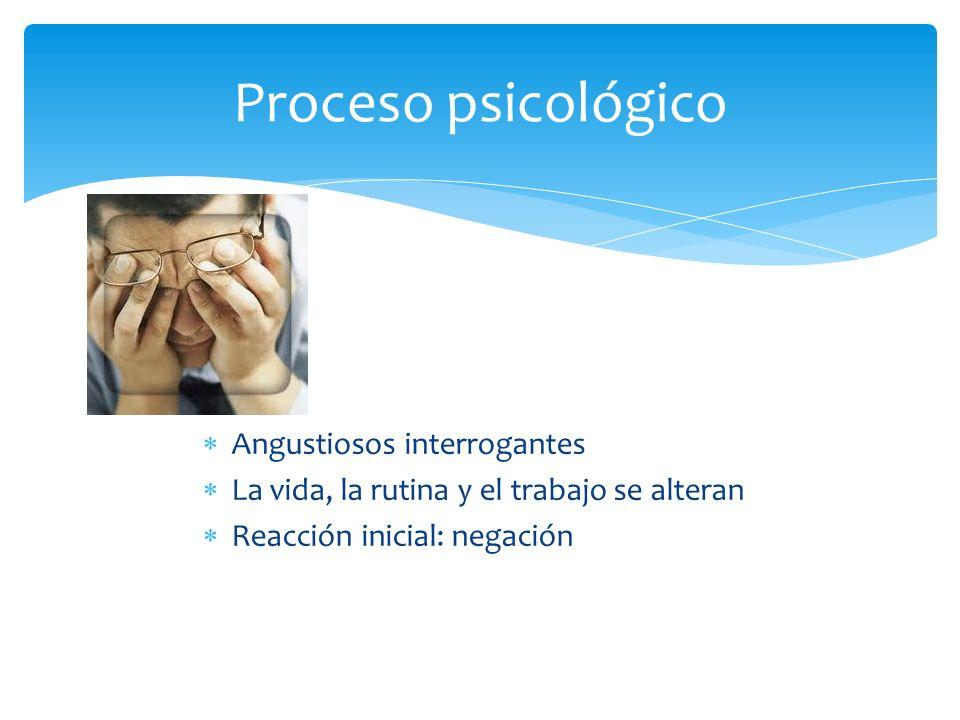 Condiciones físicas Condiciones psicológicas Fases que se experimentan ante una demanda