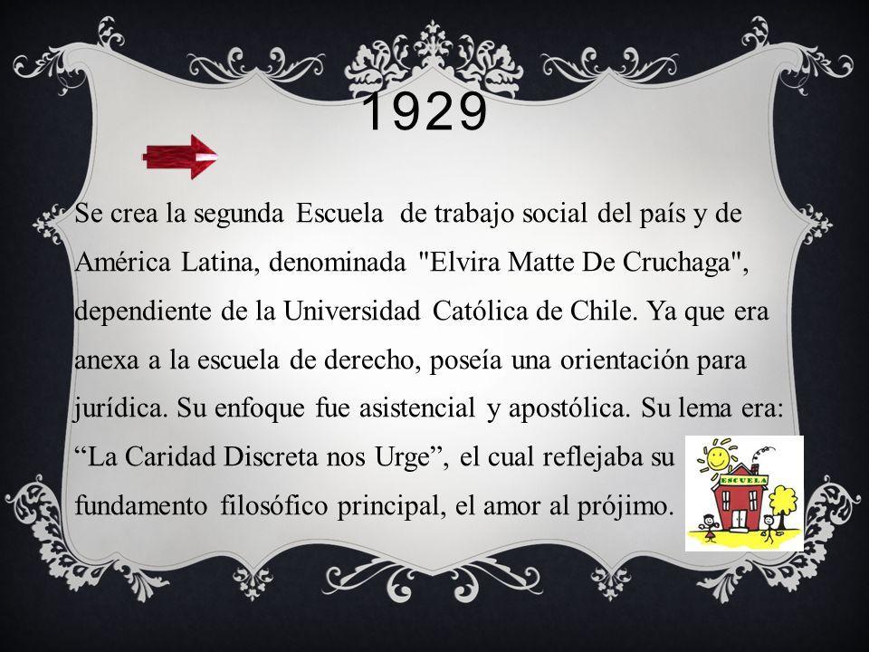 1925 Se funda la primera Escuela de Trabajo Social de Chile y América Latina, por iniciativa del Dr. Alejandro del Río, con una orientación paramédica