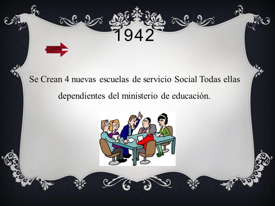1940 El Presidente de la República Pedro Aguirre Cerda, dictó un Decreto Supremo, en el cual se organizaron las escuelas de Servicio Social de Santiag