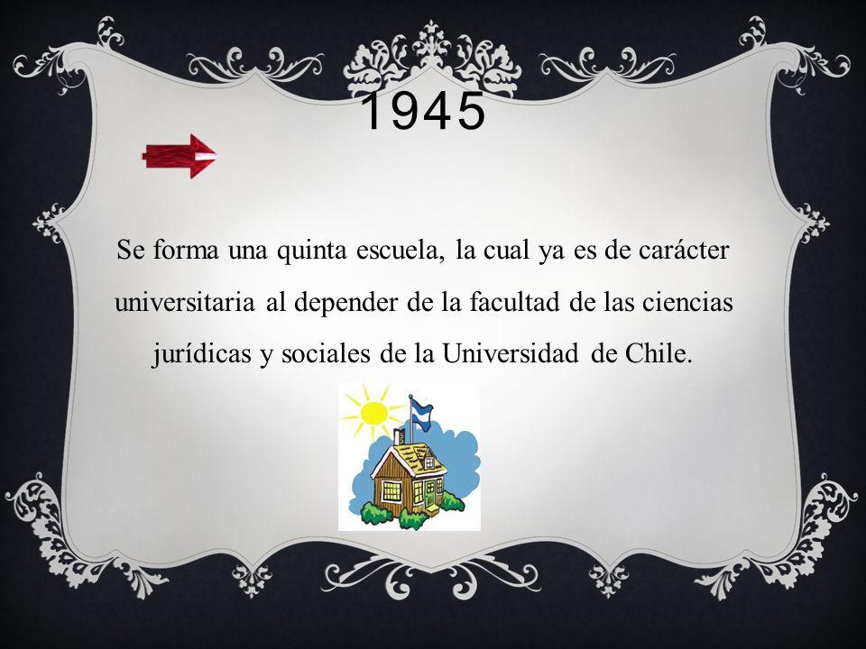1942 Se Crean 4 nuevas escuelas de servicio Social Todas ellas dependientes del ministerio de educación.
