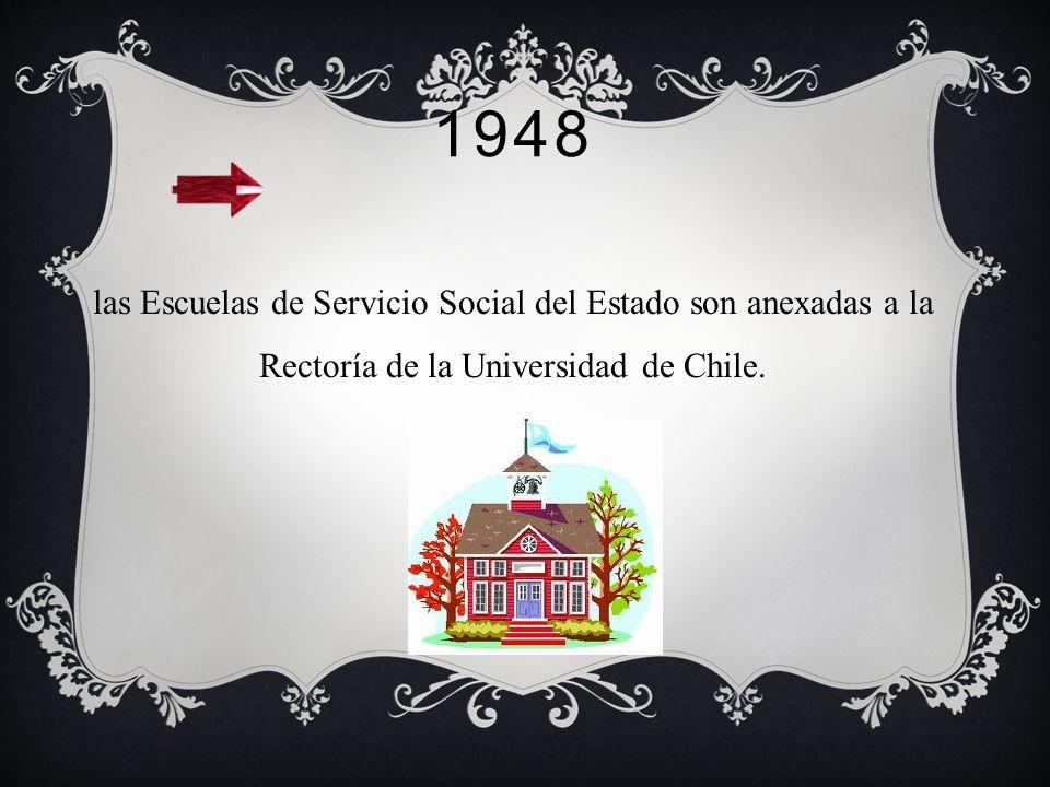 1945 Se forma una quinta escuela, la cual ya es de carácter universitaria al depender de la facultad de las ciencias jurídicas y sociales de la Univer