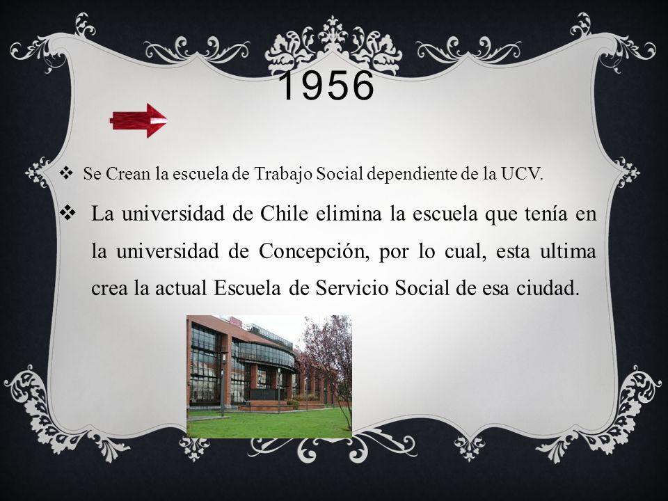 1950 Las escuelas de servicio social del estado pasan a depender de la Facultad de Ciencias Jurídicas y Sociales de la universidad de Chile. El 5 de d