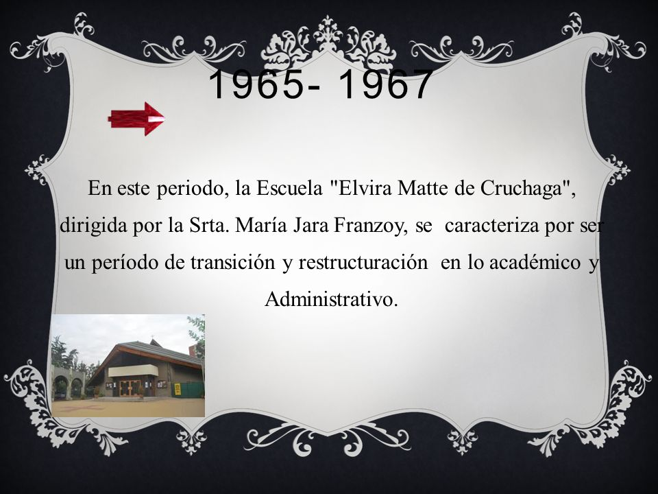 1965 Se inició la búsqueda de un modelo de acción dentro de la profesión que constituyera una verdadera respuesta a los problemas de Latino América, d