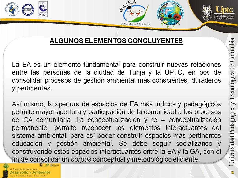 ALGUNOS ELEMENTOS CONCLUYENTES La EA es un elemento fundamental para construir nuevas relaciones entre las personas de la ciudad de Tunja y la UPTC, en pos de consolidar procesos de gestión ambiental más conscientes, duraderos y pertinentes.