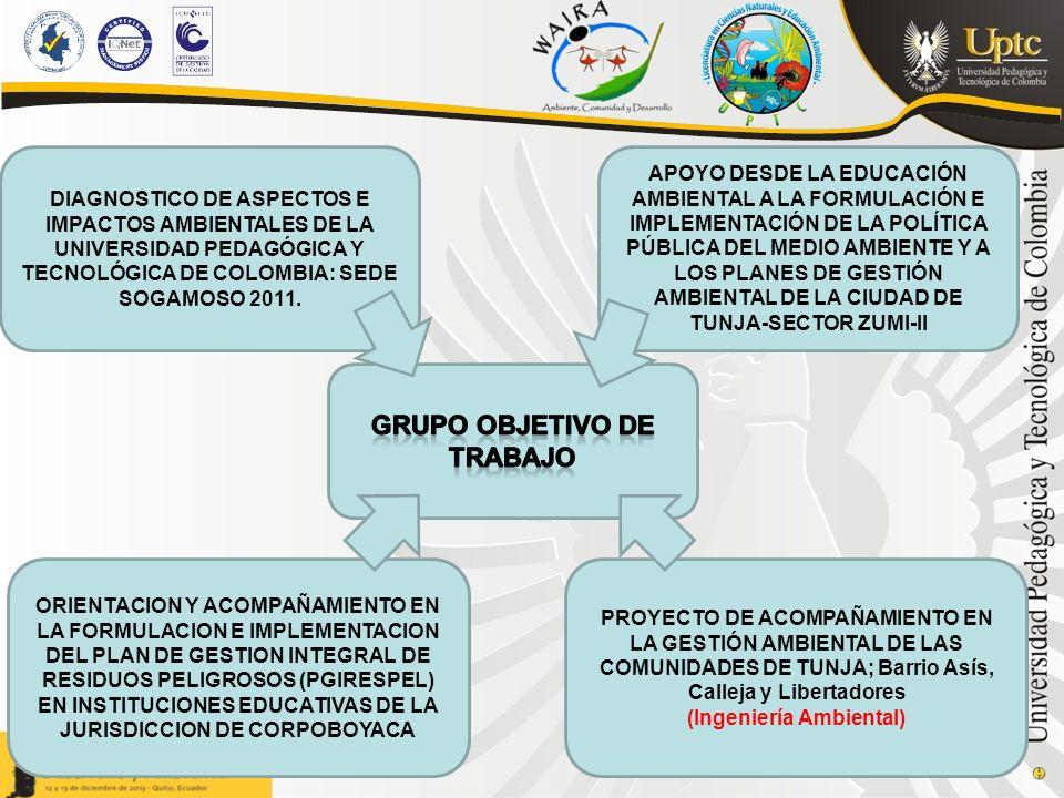 APOYO DESDE LA EDUCACIÓN AMBIENTAL A LA FORMULACIÓN E IMPLEMENTACIÓN DE LA POLÍTICA PÚBLICA DEL MEDIO AMBIENTE Y A LOS PLANES DE GESTIÓN AMBIENTAL DE LA CIUDAD DE TUNJA-SECTOR ZUMI-II DIAGNOSTICO DE ASPECTOS E IMPACTOS AMBIENTALES DE LA UNIVERSIDAD PEDAGÓGICA Y TECNOLÓGICA DE COLOMBIA: SEDE SOGAMOSO 2011.