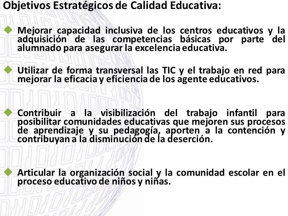 Objetivos Estratégicos de Calidad Educativa: Mejorar capacidad inclusiva de los centros educativos y la adquisición de las competencias básicas por parte del alumnado para asegurar la excelencia educativa.