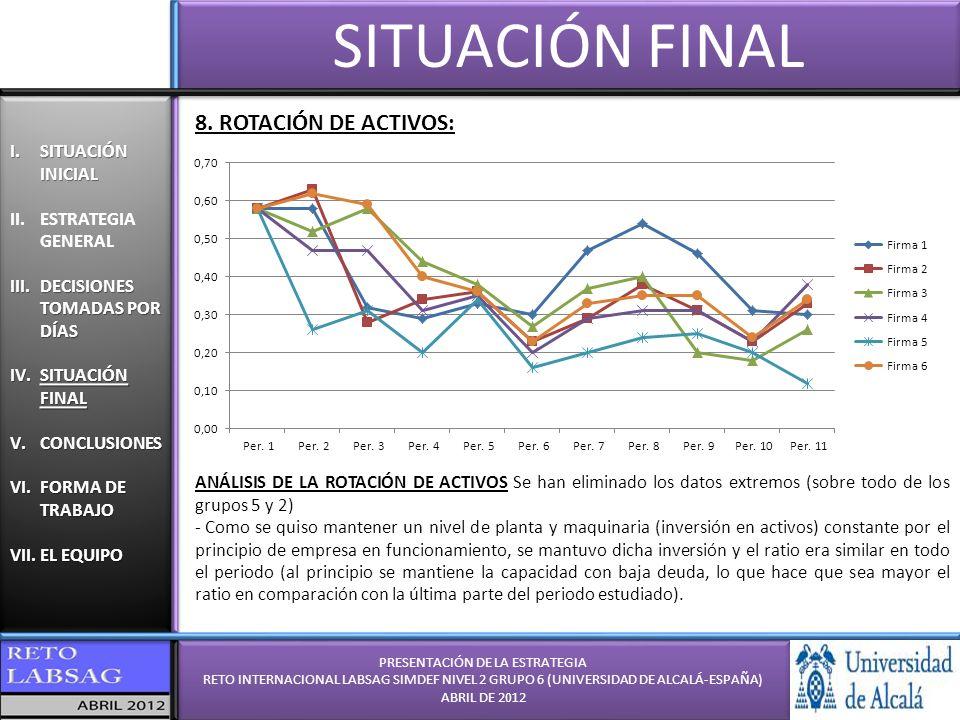 PRESENTACIÓN DE LA ESTRATEGIA RETO INTERNACIONAL LABSAG SIMDEF NIVEL 2 GRUPO 6 (UNIVERSIDAD DE ALCALÁ-ESPAÑA) ABRIL DE 2012 PRESENTACIÓN DE LA ESTRATE