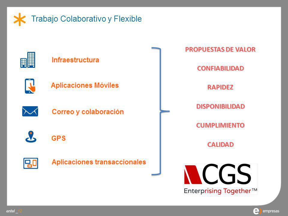 entel _ Trabajo Colaborativo y Flexible 12 PROPUESTAS DE VALOR CONFIABILIDADRAPIDEZDISPONIBILIDADCUMPLIMIENTOCALIDAD