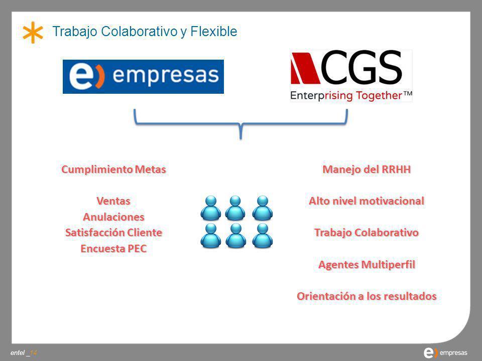 entel _ Trabajo Colaborativo y Flexible 14 Manejo del RRHH Alto nivel motivacional Trabajo Colaborativo Agentes Multiperfil Orientación a los resultad