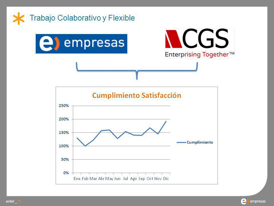 entel _ Trabajo Colaborativo y Flexible 16