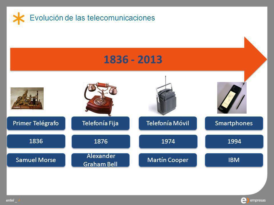 entel _ Evolución de las telecomunicaciones 4 1836 - 2013 Primer Telégrafo 1836 Telefonía Fija 1876 Samuel Morse Alexander Graham Bell Telefonía Móvil