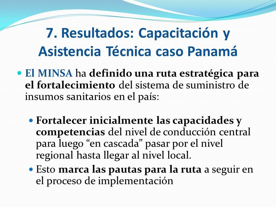 7. Resultados: Capacitación y Asistencia Técnica caso Panamá El MINSA ha definido una ruta estratégica para el fortalecimiento del sistema de suminist