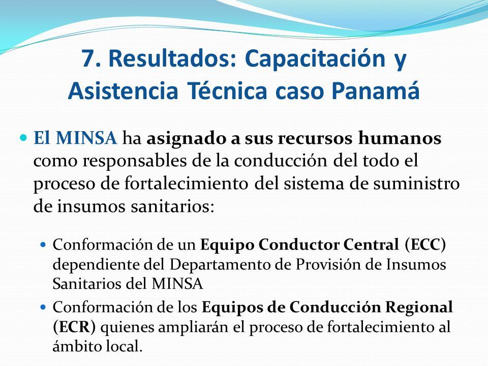 El MINSA ha asignado a sus recursos humanos como responsables de la conducción del todo el proceso de fortalecimiento del sistema de suministro de ins
