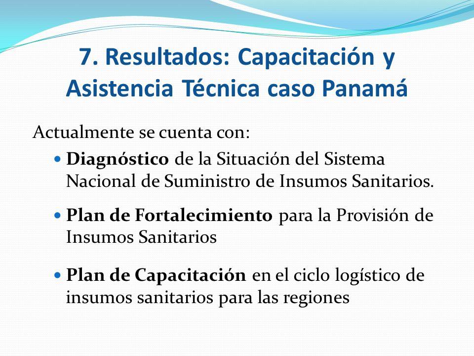 Actualmente se cuenta con: Diagnóstico de la Situación del Sistema Nacional de Suministro de Insumos Sanitarios. Plan de Fortalecimiento para la Provi