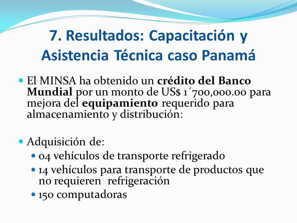 El MINSA ha obtenido un crédito del Banco Mundial por un monto de US$ 1´700,000.00 para mejora del equipamiento requerido para almacenamiento y distri