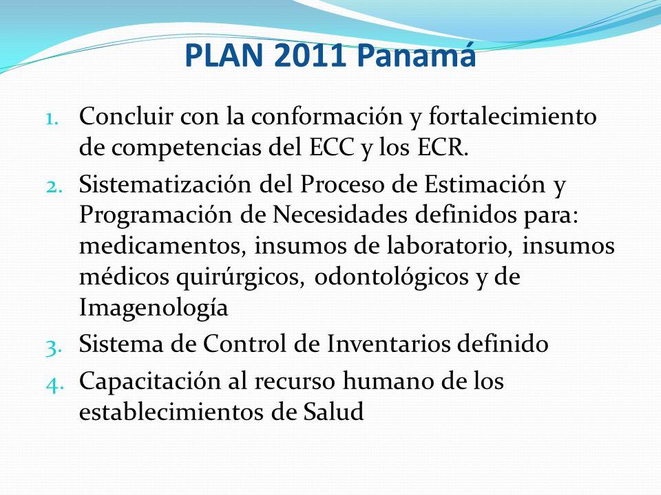 PLAN 2011 Panamá 1. Concluir con la conformación y fortalecimiento de competencias del ECC y los ECR. 2. Sistematización del Proceso de Estimación y P
