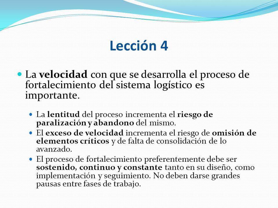 Lección 4 La velocidad con que se desarrolla el proceso de fortalecimiento del sistema logístico es importante. La lentitud del proceso incrementa el