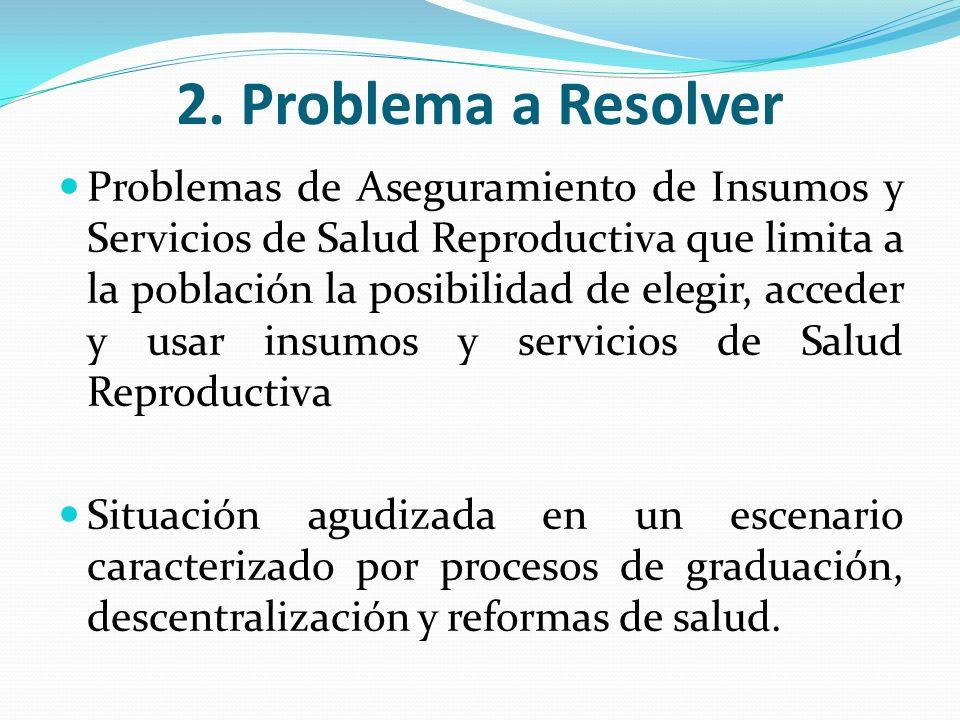 2. Problema a Resolver Problemas de Aseguramiento de Insumos y Servicios de Salud Reproductiva que limita a la población la posibilidad de elegir, acc