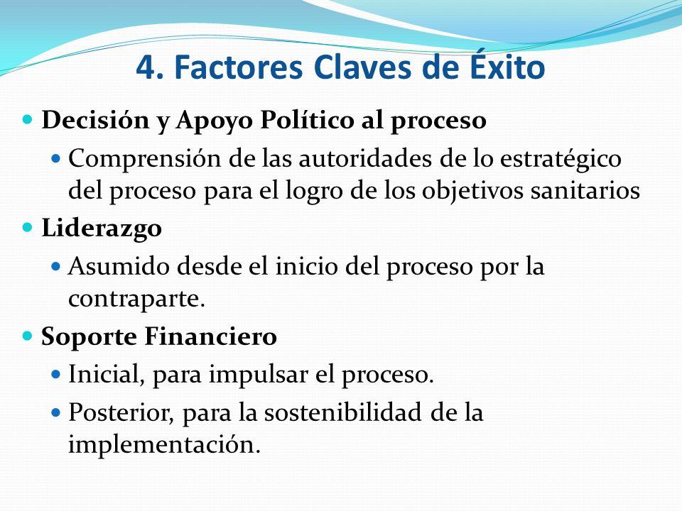 4. Factores Claves de Éxito Decisión y Apoyo Político al proceso Comprensión de las autoridades de lo estratégico del proceso para el logro de los obj