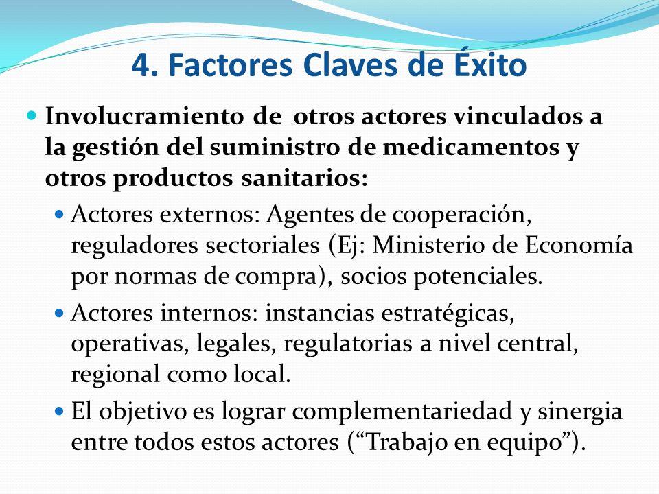 Involucramiento de otros actores vinculados a la gestión del suministro de medicamentos y otros productos sanitarios: Actores externos: Agentes de coo