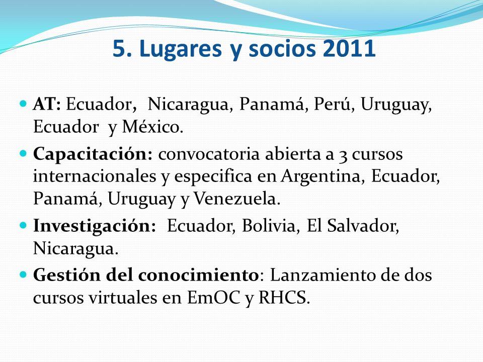 AT: Ecuador, Nicaragua, Panamá, Perú, Uruguay, Ecuador y México. Capacitación: convocatoria abierta a 3 cursos internacionales y especifica en Argenti