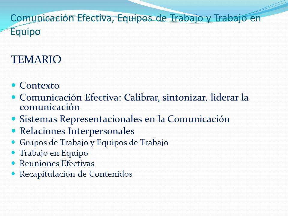 Comunicación Efectiva, Equipos de Trabajo y Trabajo en Equipo TEMARIO Contexto Comunicación Efectiva: Calibrar, sintonizar, liderar la comunicación Si