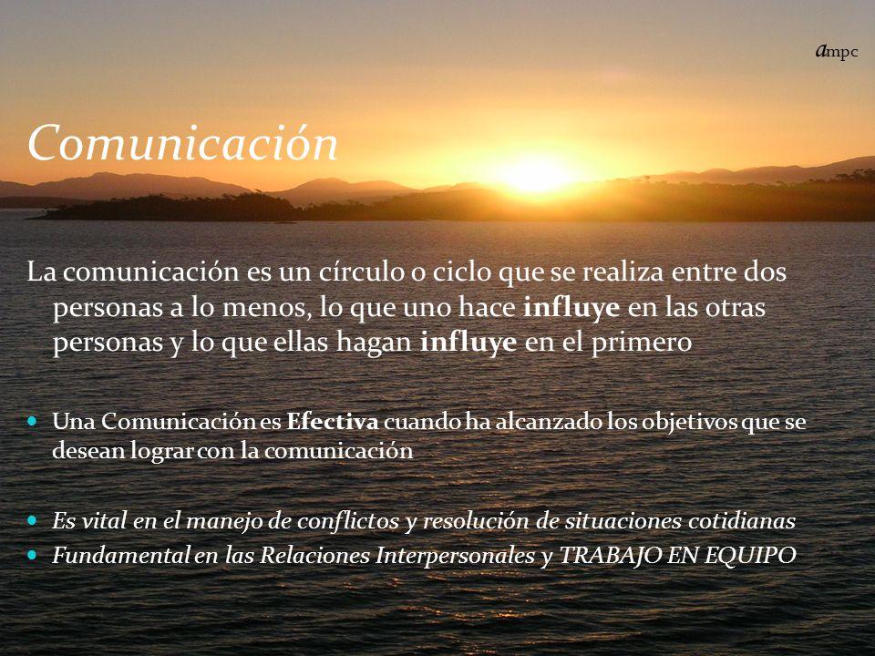 Comunicación La comunicación es un círculo o ciclo que se realiza entre dos personas a lo menos, lo que uno hace influye en las otras personas y lo qu