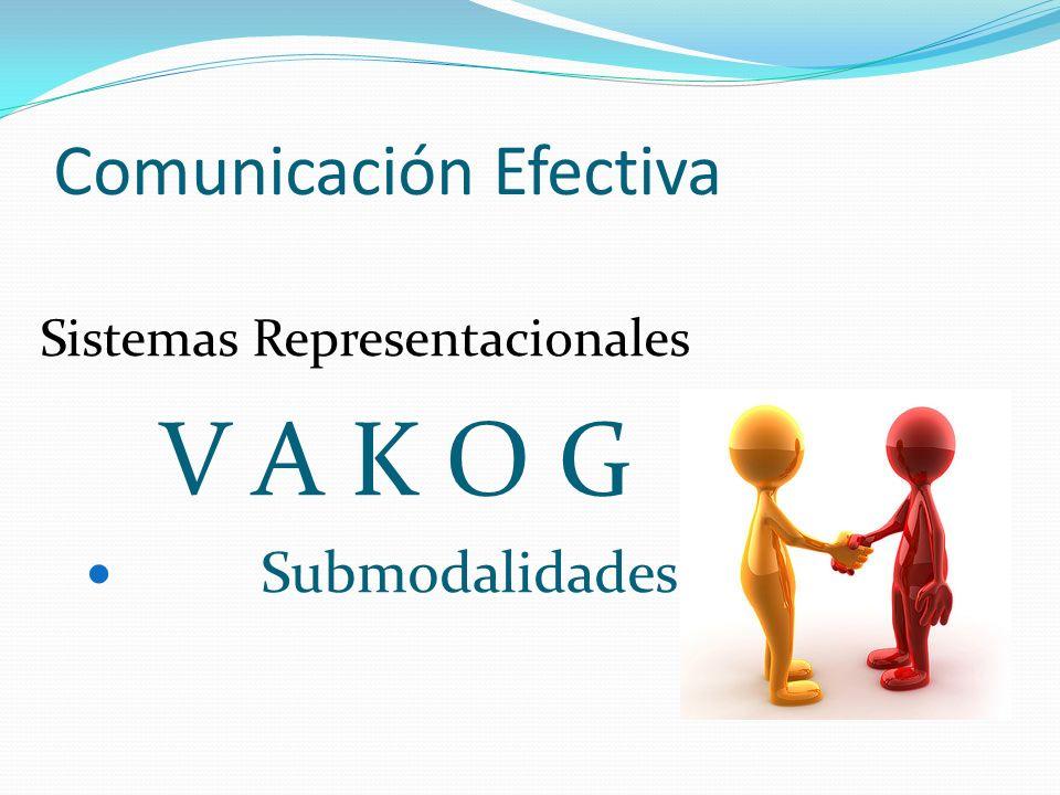 Comunicación Efectiva Sistemas Representacionales V A K O G Submodalidades Palabras: 7%