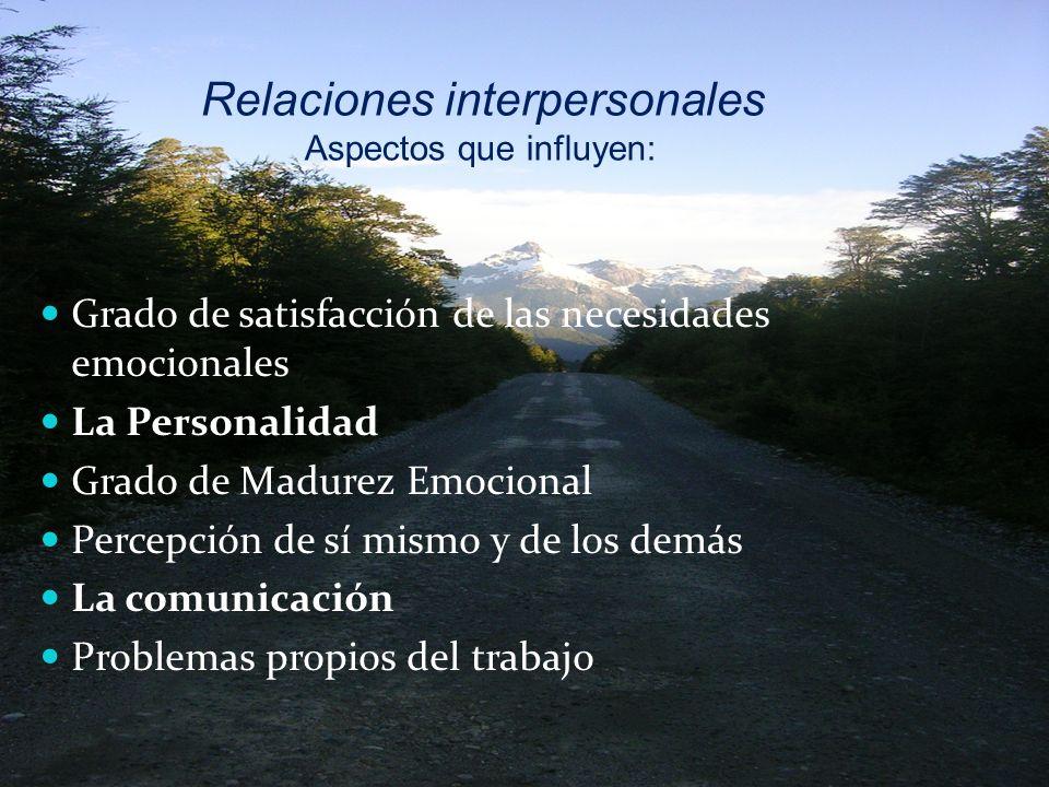 Relaciones interpersonales Aspectos que influyen: Grado de satisfacción de las necesidades emocionales La Personalidad Grado de Madurez Emocional Perc