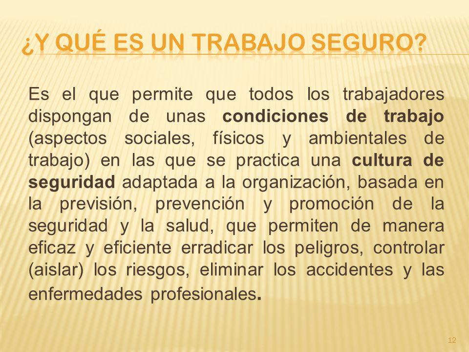 12 Es el que permite que todos los trabajadores dispongan de unas condiciones de trabajo (aspectos sociales, físicos y ambientales de trabajo) en las