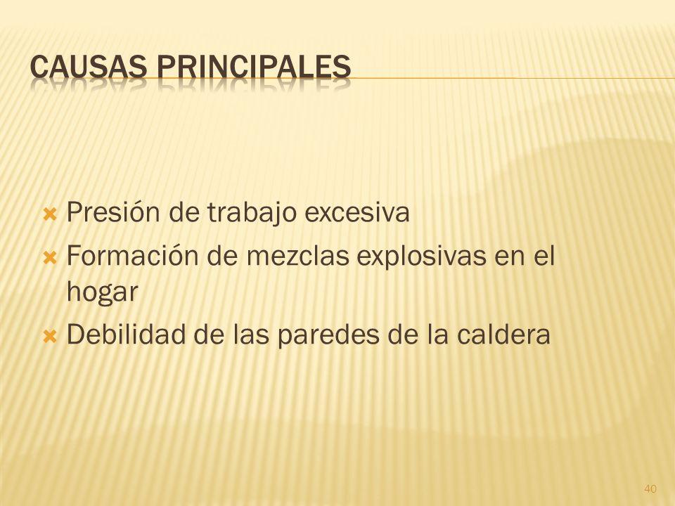 40 Presión de trabajo excesiva Formación de mezclas explosivas en el hogar Debilidad de las paredes de la caldera