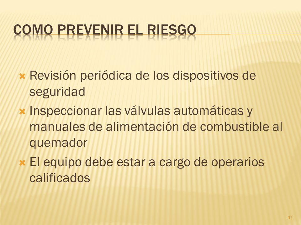 41 Revisión periódica de los dispositivos de seguridad Inspeccionar las válvulas automáticas y manuales de alimentación de combustible al quemador El