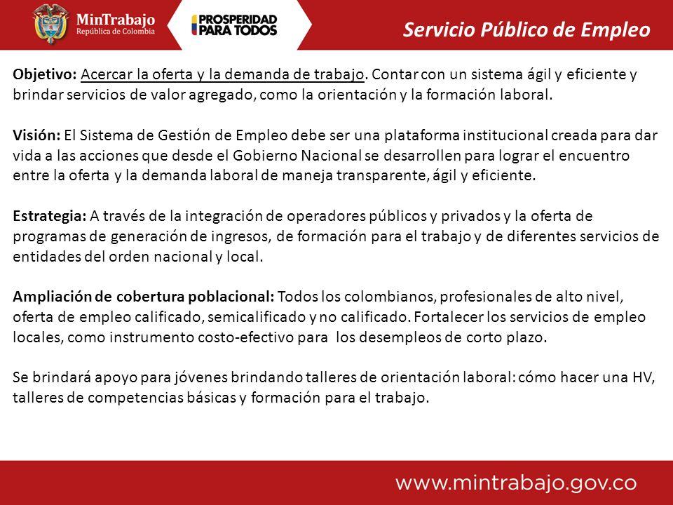 Servicio Público de Empleo Objetivo: Acercar la oferta y la demanda de trabajo. Contar con un sistema ágil y eficiente y brindar servicios de valor ag