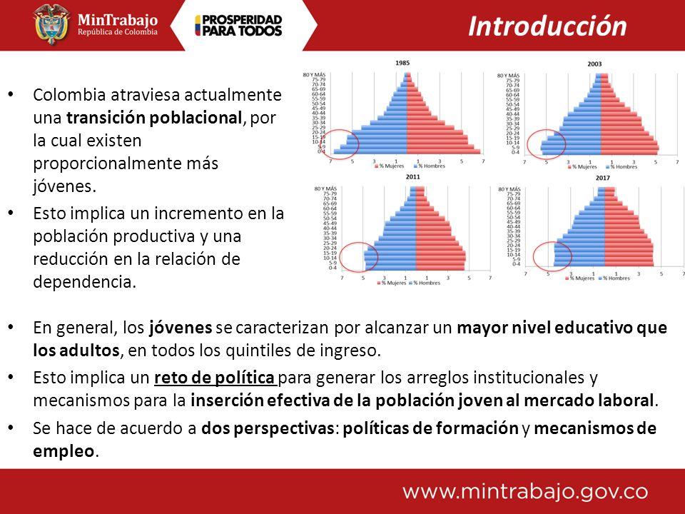 Colombia atraviesa actualmente una transición poblacional, por la cual existen proporcionalmente más jóvenes. Esto implica un incremento en la poblaci
