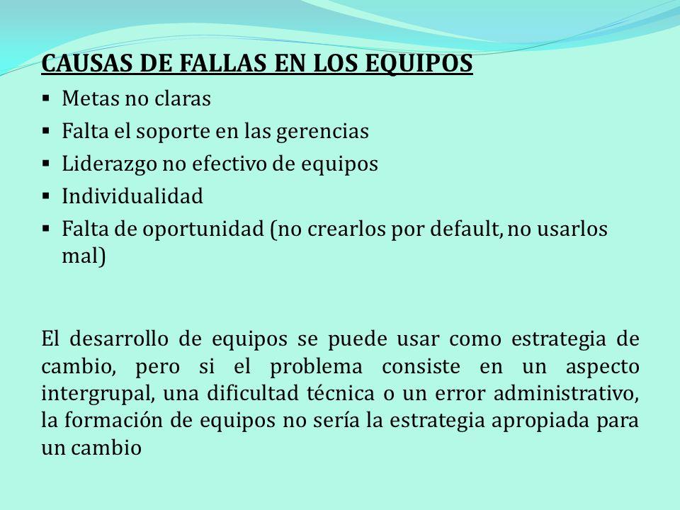 CAUSAS DE FALLAS EN LOS EQUIPOS Metas no claras Falta el soporte en las gerencias Liderazgo no efectivo de equipos Individualidad Falta de oportunidad