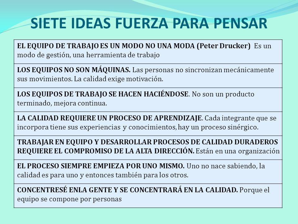 SIETE IDEAS FUERZA PARA PENSAR EL EQUIPO DE TRABAJO ES UN MODO NO UNA MODA (Peter Drucker) Es un modo de gestión, una herramienta de trabajo LOS EQUIP