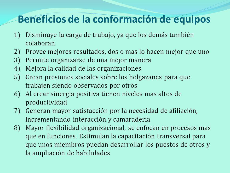 Beneficios de la conformación de equipos 1) Disminuye la carga de trabajo, ya que los demás también colaboran 2) Provee mejores resultados, dos o mas