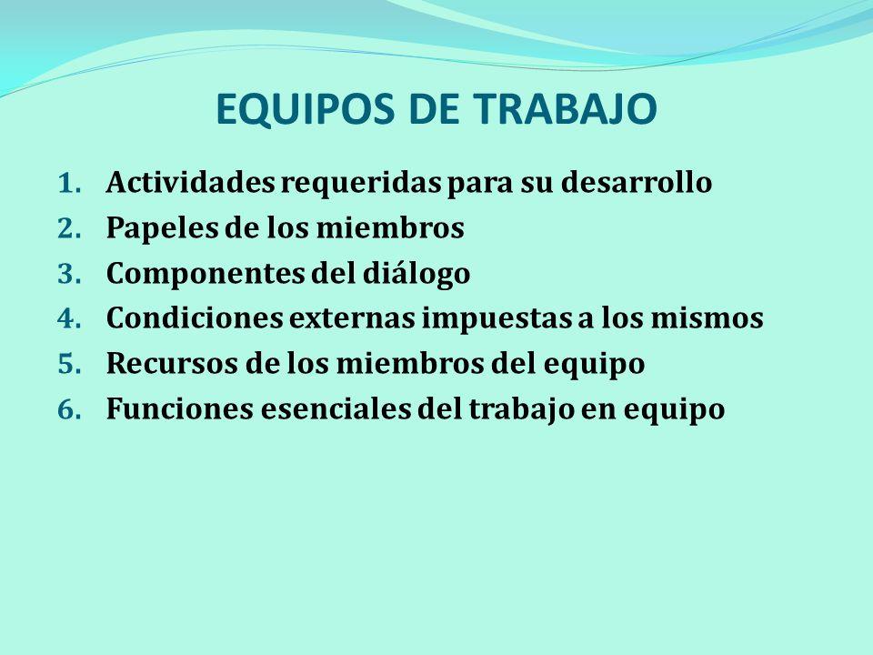 EQUIPOS DE TRABAJO 1. Actividades requeridas para su desarrollo 2. Papeles de los miembros 3. Componentes del diálogo 4. Condiciones externas impuesta