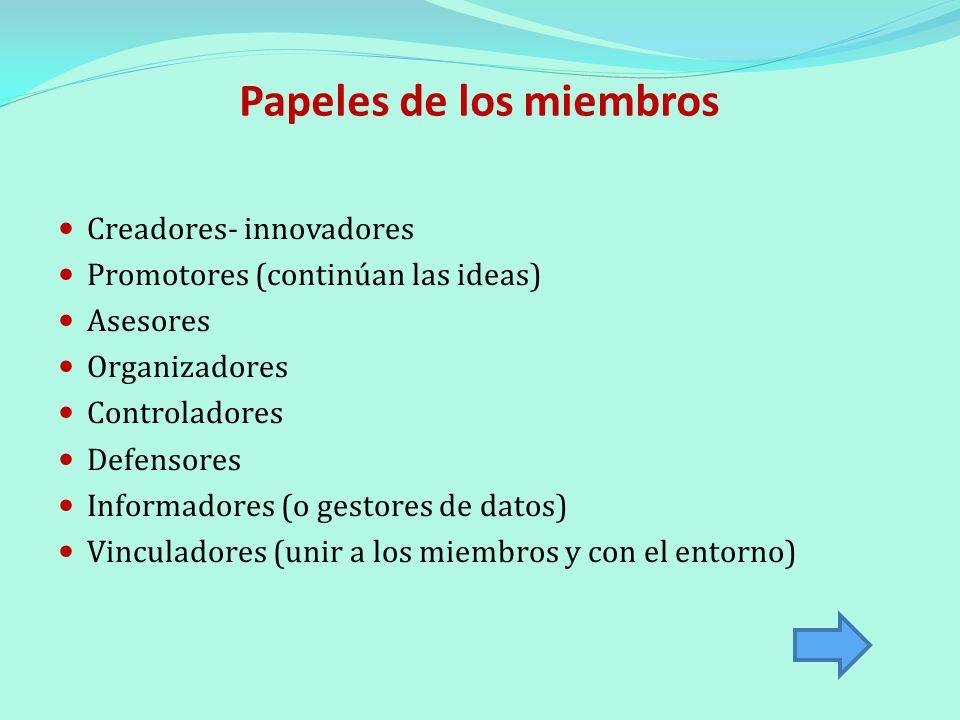 Papeles de los miembros Creadores- innovadores Promotores (continúan las ideas) Asesores Organizadores Controladores Defensores Informadores (o gestor