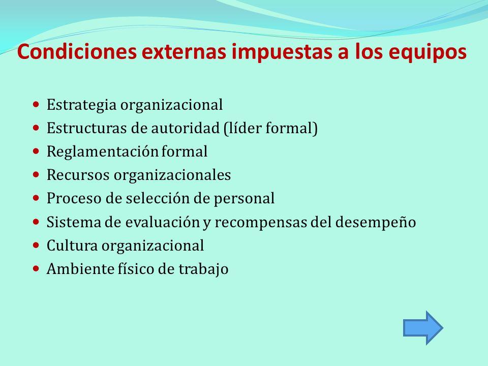 Condiciones externas impuestas a los equipos Estrategia organizacional Estructuras de autoridad (líder formal) Reglamentación formal Recursos organiza